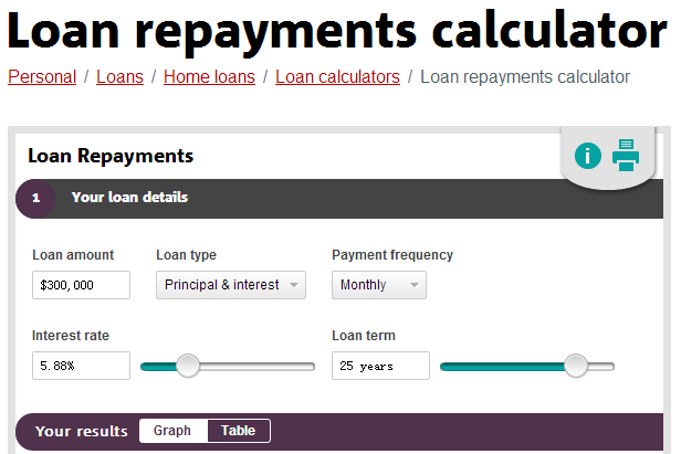 Loan repayments calculator   estimate your mortgage repayments   NAB